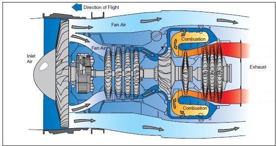 Airplane Turbo Jet Engines as well Nozzle Guide Vanes Contra Rotating moreover Turboprop further Ly ing T55 moreover Animais Fofos Dormindo Galeria De Fotos. on turbo prop engine diagram